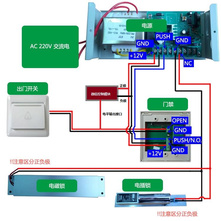 微信开门系统